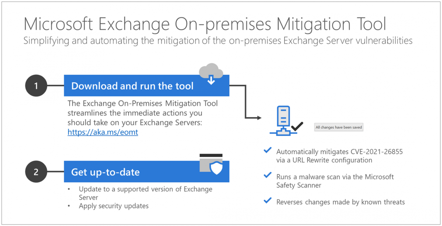 One-Click Microsoft Exchange On-Premises Mitigation Tool – March 2021